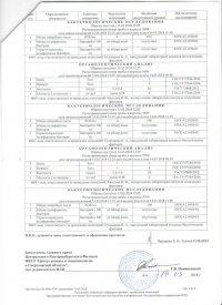 Протокол № 5696-5700 от 14.03.2018 3